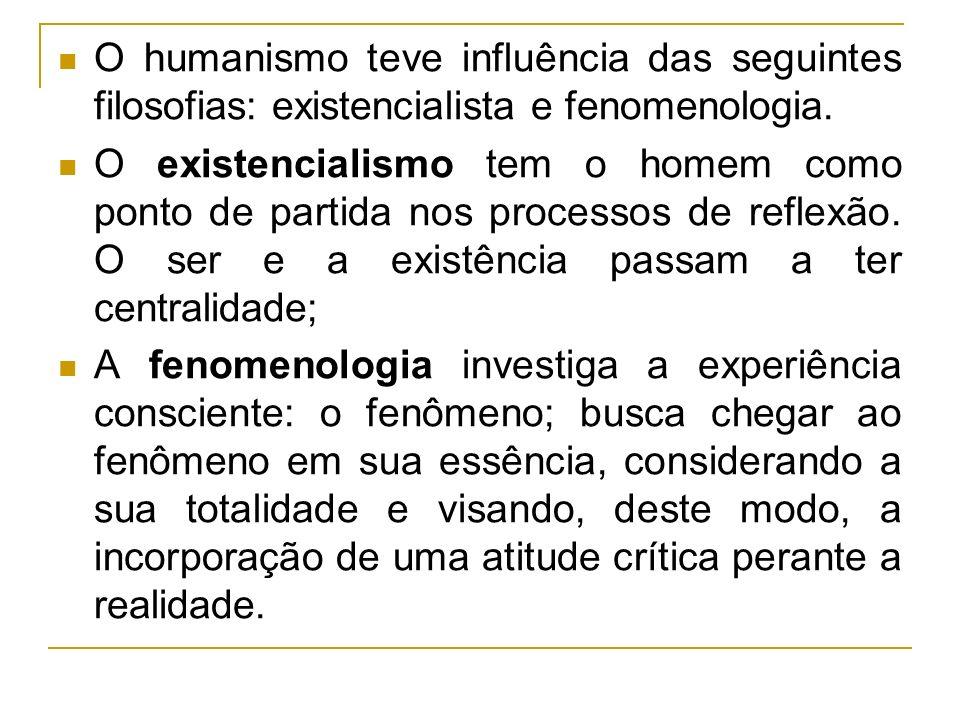 O humanismo teve influência das seguintes filosofias: existencialista e fenomenologia.