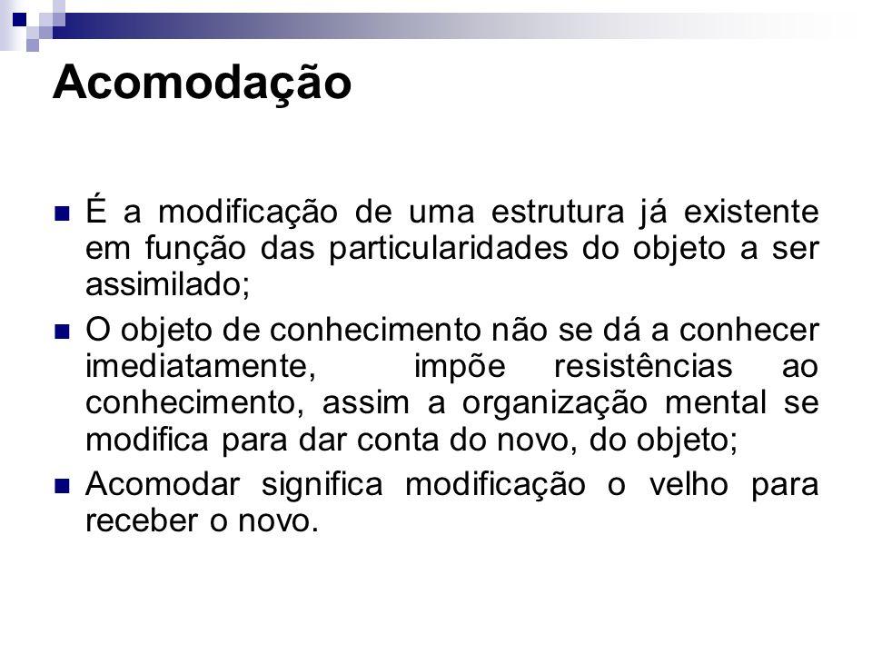 Acomodação É a modificação de uma estrutura já existente em função das particularidades do objeto a ser assimilado;