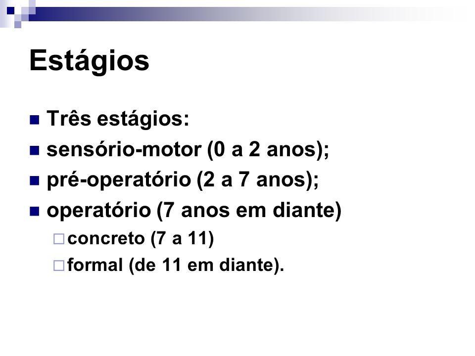 Estágios Três estágios: sensório-motor (0 a 2 anos);