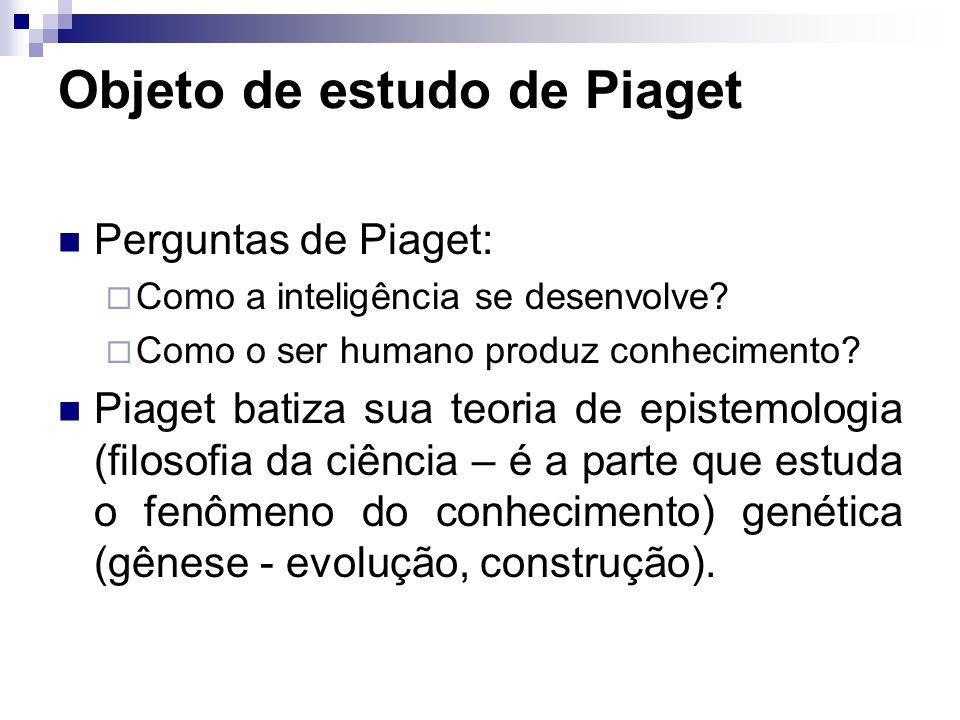 Objeto de estudo de Piaget