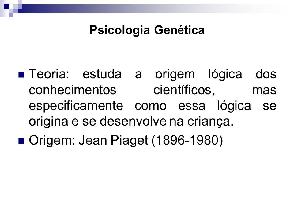 Origem: Jean Piaget (1896-1980)