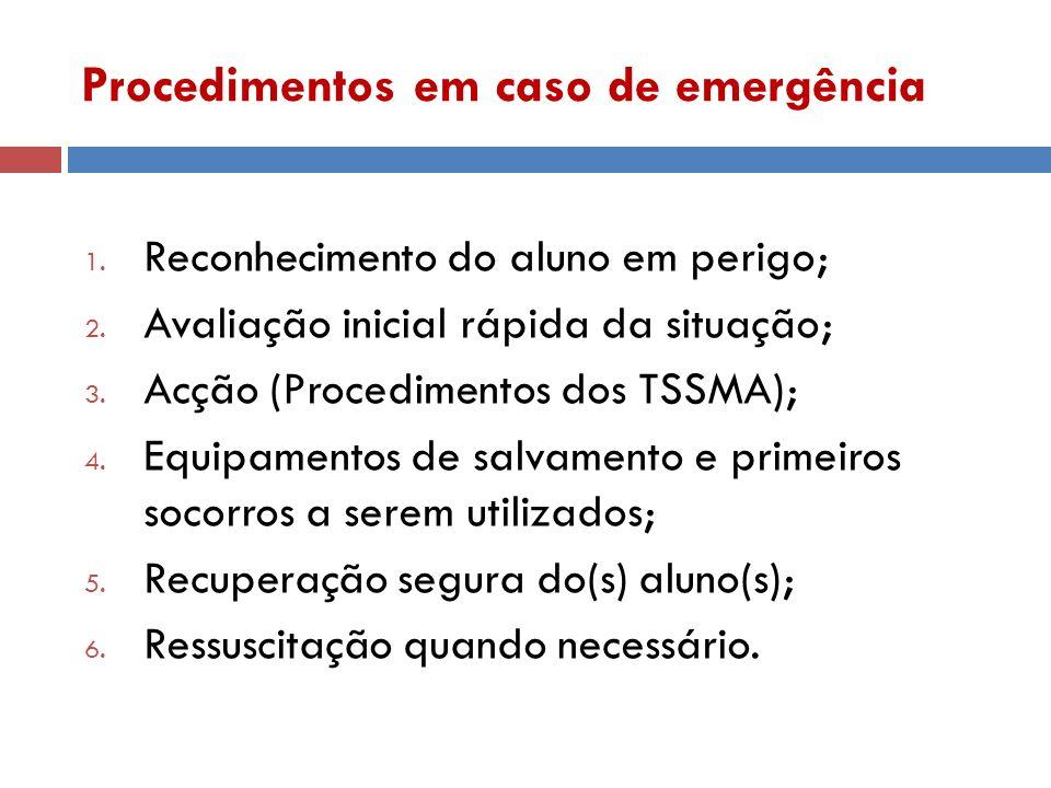 Procedimentos em caso de emergência