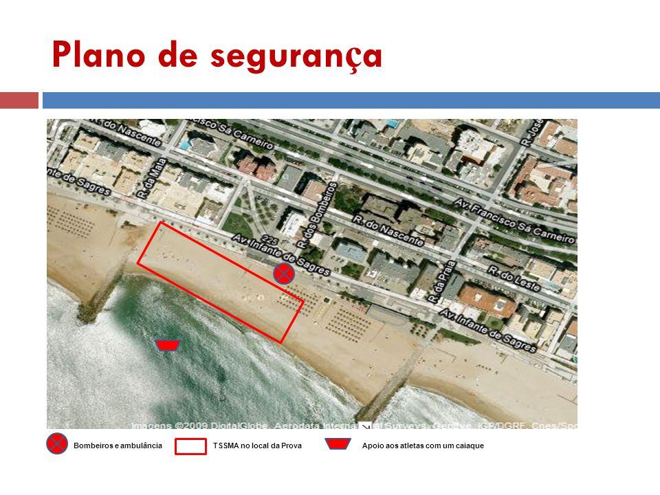 Plano de segurança Bombeiros e ambulância TSSMA no local da Prova