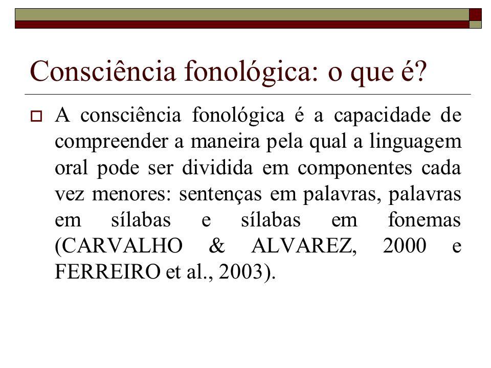 Consciência fonológica: o que é