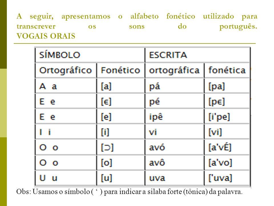 A seguir, apresentamos o alfabeto fonético utilizado para transcrever os sons do português. VOGAIS ORAIS