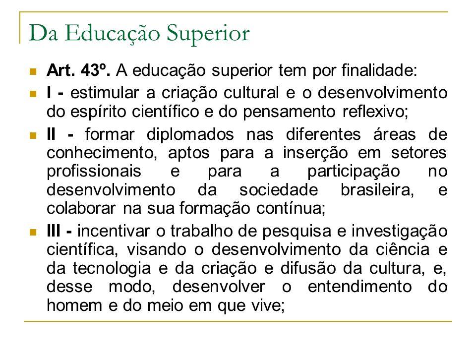 Da Educação Superior Art. 43º. A educação superior tem por finalidade: