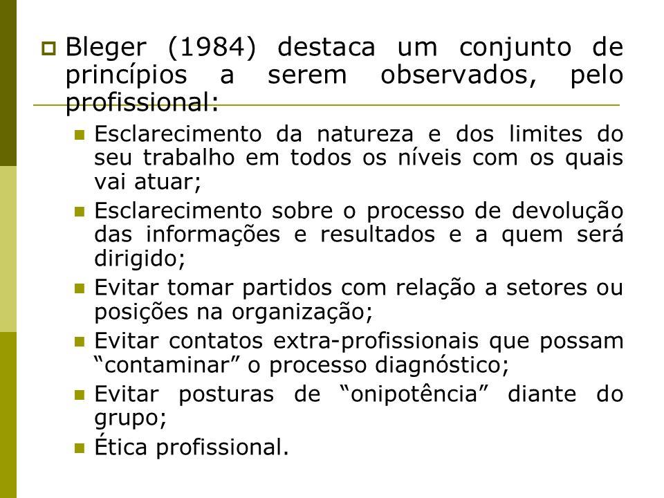 Bleger (1984) destaca um conjunto de princípios a serem observados, pelo profissional: