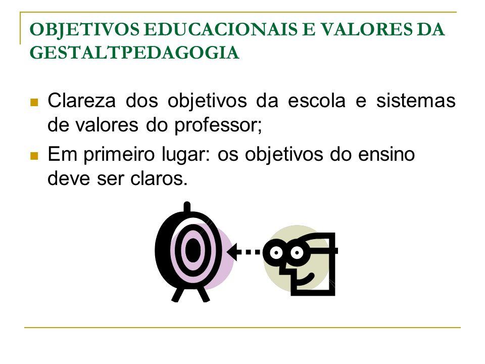 OBJETIVOS EDUCACIONAIS E VALORES DA GESTALTPEDAGOGIA