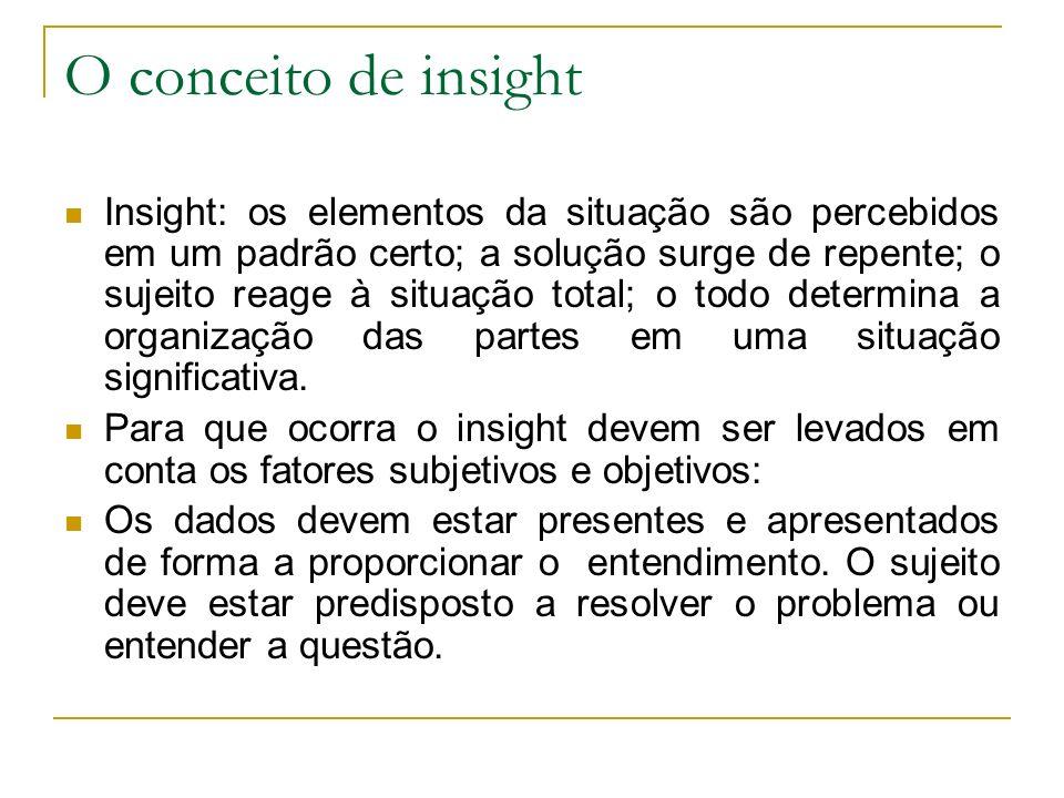 O conceito de insight