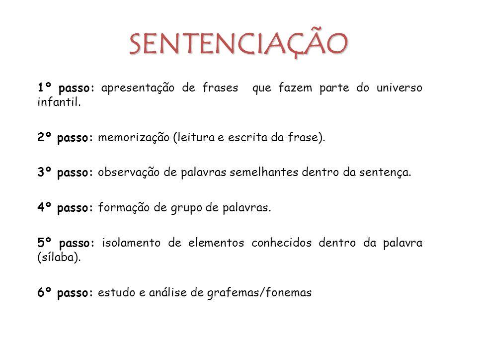 SENTENCIAÇÃO 1º passo: apresentação de frases que fazem parte do universo infantil. 2º passo: memorização (leitura e escrita da frase).