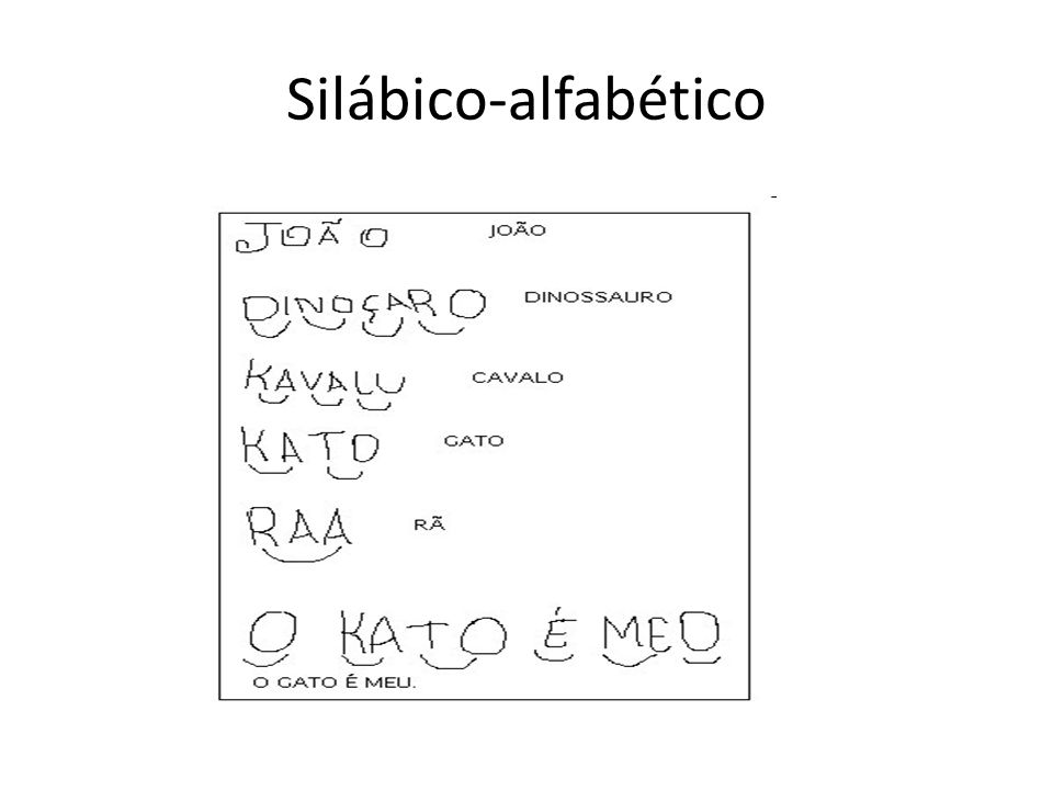 Silábico-alfabético
