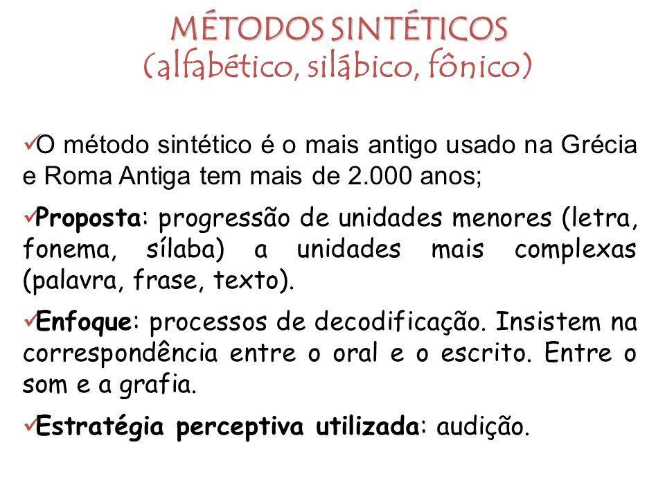 MÉTODOS SINTÉTICOS (alfabético, silábico, fônico)