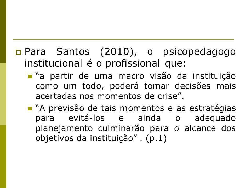 Para Santos (2010), o psicopedagogo institucional é o profissional que: