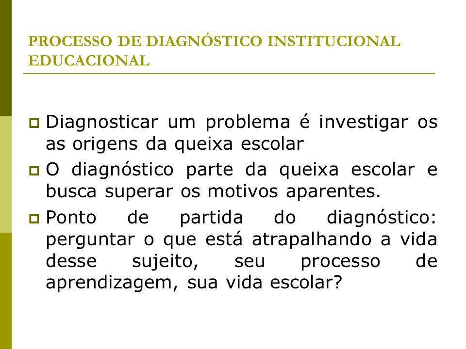 PROCESSO DE DIAGNÓSTICO INSTITUCIONAL EDUCACIONAL