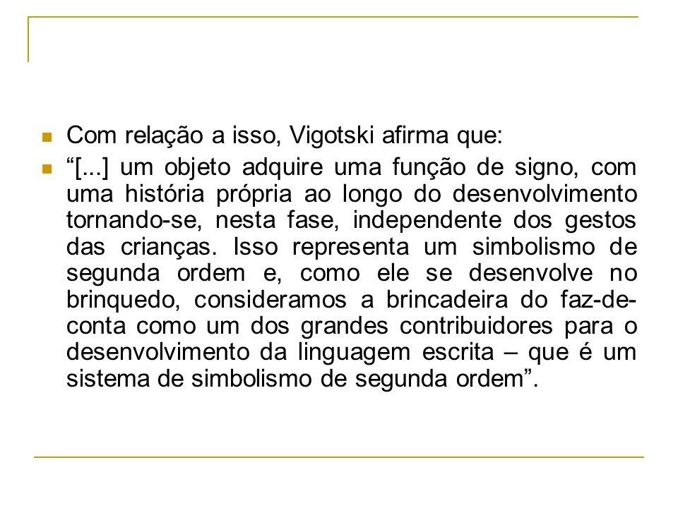 Com relação a isso, Vigotski afirma que: