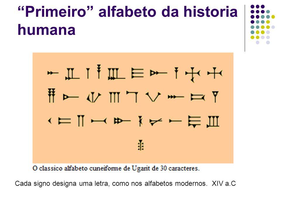 Primeiro alfabeto da historia humana