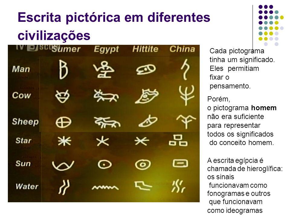 Escrita pictórica em diferentes civilizações