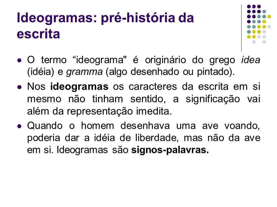 Ideogramas: pré-história da escrita