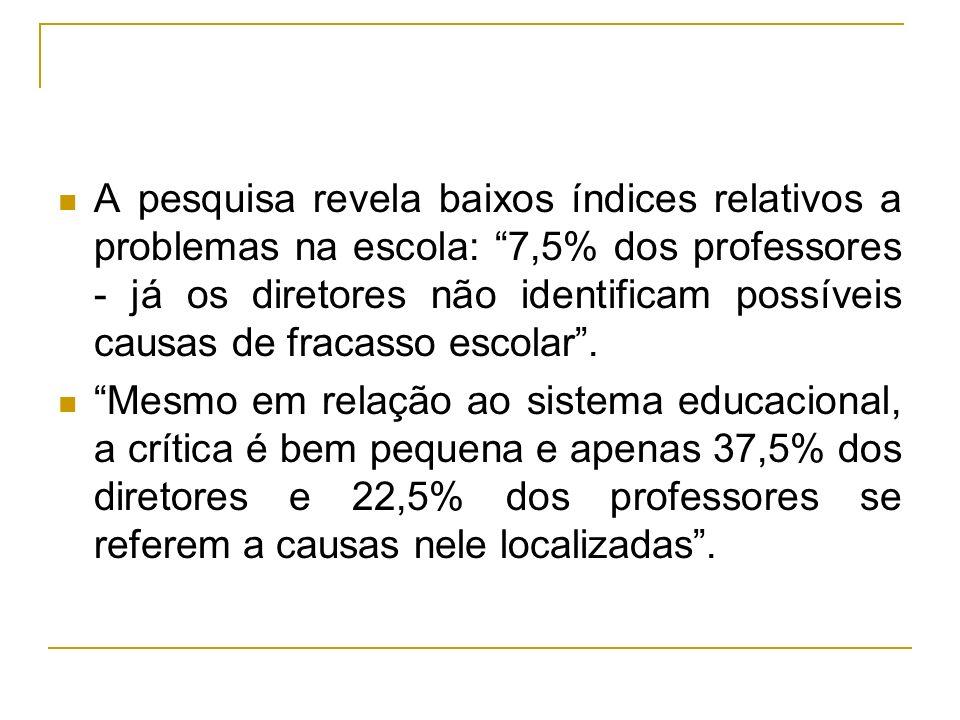 A pesquisa revela baixos índices relativos a problemas na escola: 7,5% dos professores - já os diretores não identificam possíveis causas de fracasso escolar .
