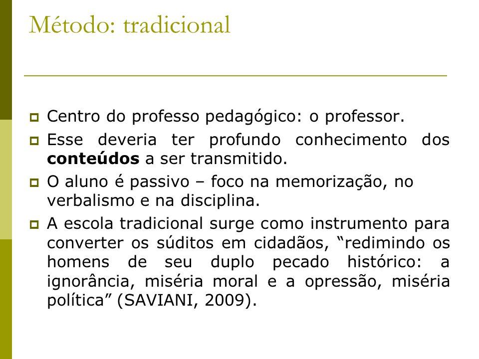 Método: tradicional Centro do professo pedagógico: o professor.