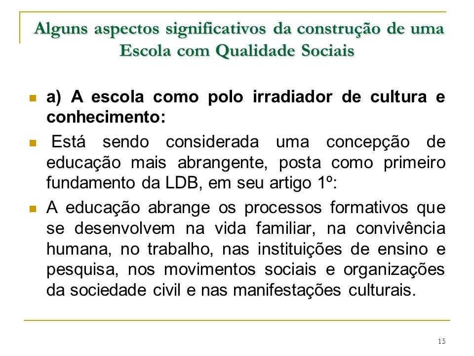 Alguns aspectos significativos da construção de uma Escola com Qualidade Sociais