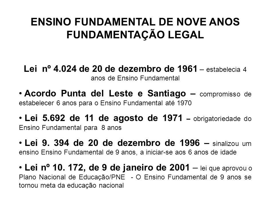 ENSINO FUNDAMENTAL DE NOVE ANOS FUNDAMENTAÇÃO LEGAL