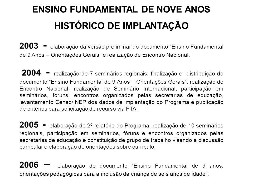 ENSINO FUNDAMENTAL DE NOVE ANOS HISTÓRICO DE IMPLANTAÇÃO