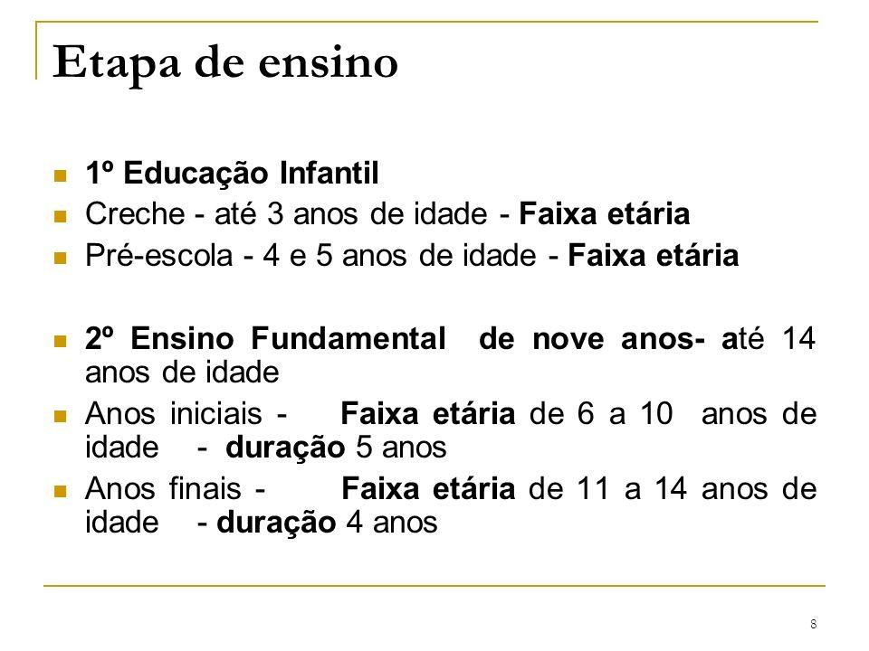 Etapa de ensino 1º Educação Infantil