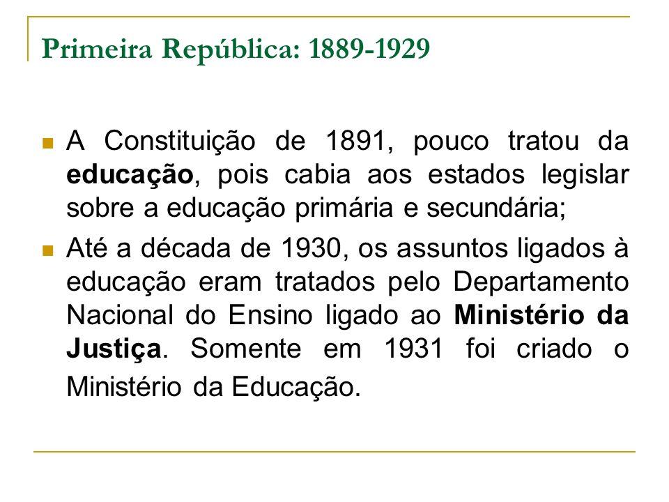 Primeira República: 1889-1929