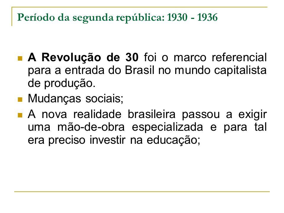 Período da segunda república: 1930 - 1936