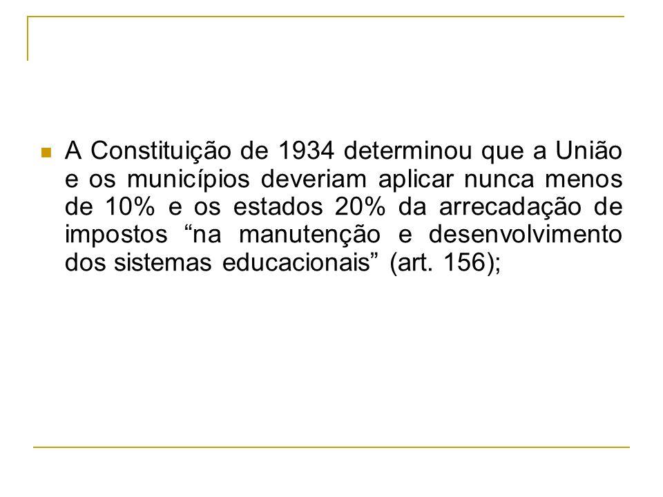 A Constituição de 1934 determinou que a União e os municípios deveriam aplicar nunca menos de 10% e os estados 20% da arrecadação de impostos na manutenção e desenvolvimento dos sistemas educacionais (art.
