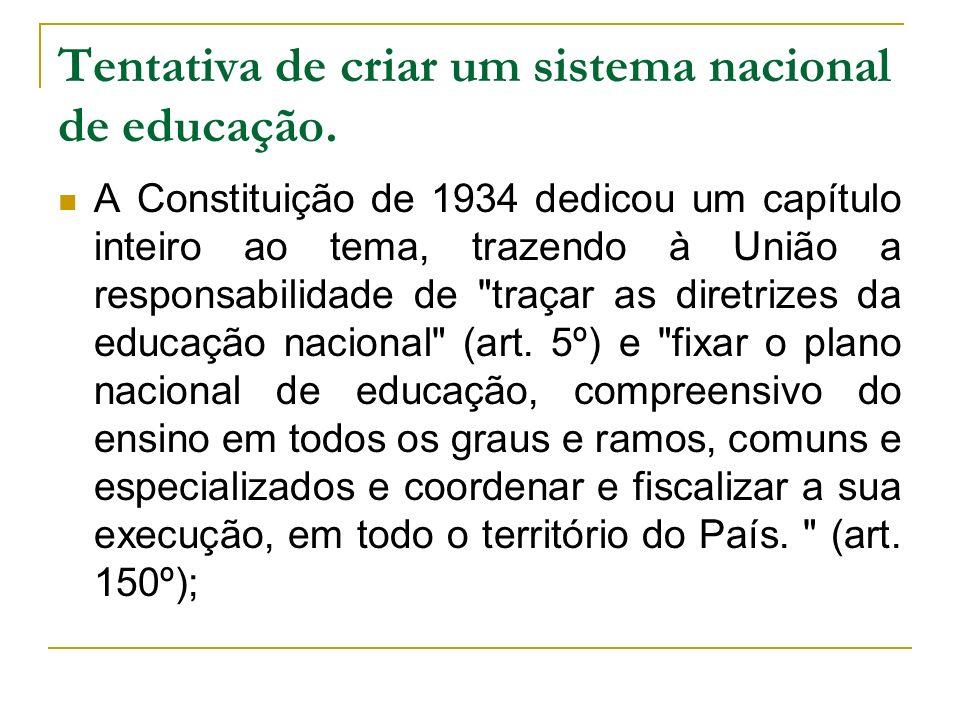 Tentativa de criar um sistema nacional de educação.