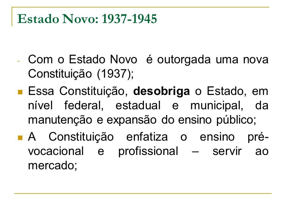 Estado Novo: 1937-1945 Com o Estado Novo é outorgada uma nova Constituição (1937);