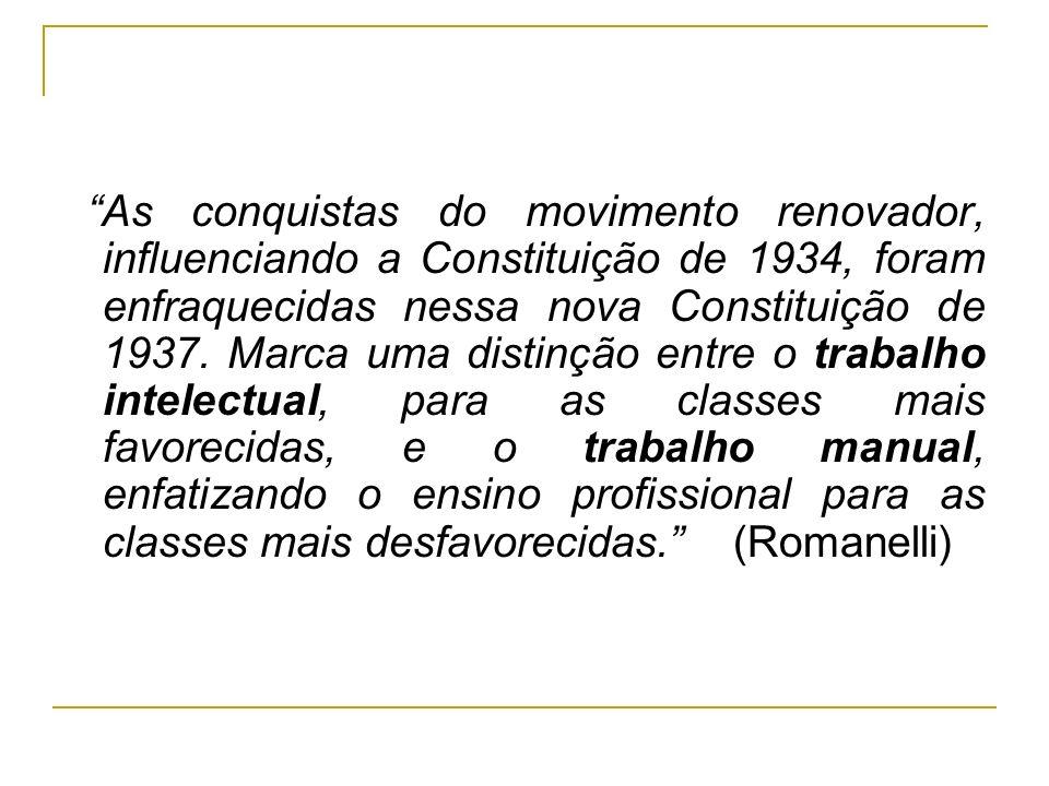 As conquistas do movimento renovador, influenciando a Constituição de 1934, foram enfraquecidas nessa nova Constituição de 1937.