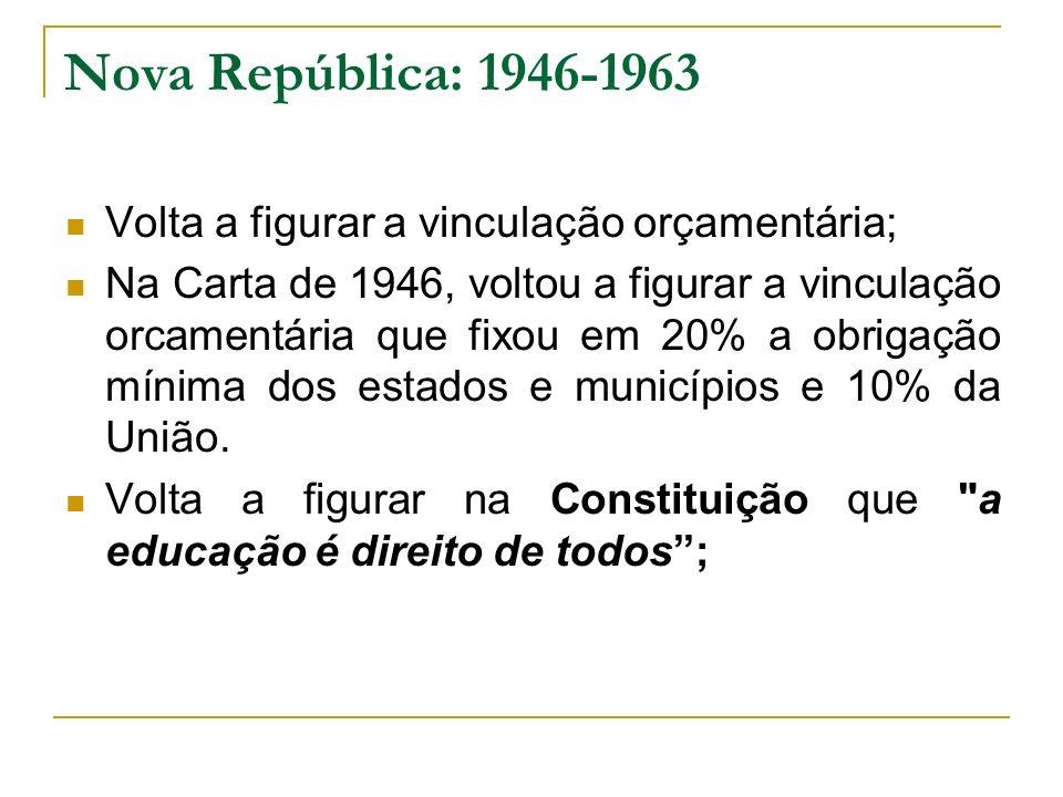 Nova República: 1946-1963 Volta a figurar a vinculação orçamentária;