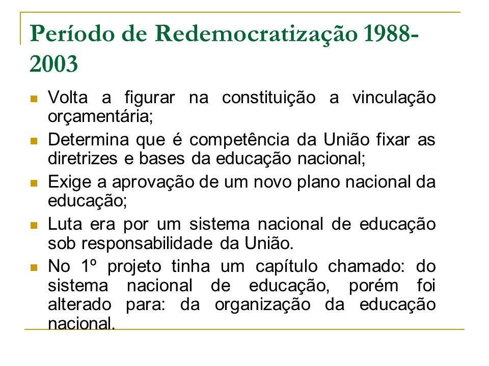 Período de Redemocratização 1988-2003