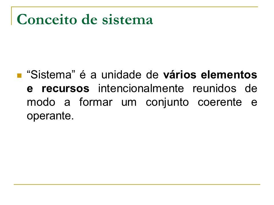 Conceito de sistema Sistema é a unidade de vários elementos e recursos intencionalmente reunidos de modo a formar um conjunto coerente e operante.