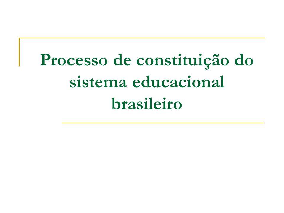 Processo de constituição do sistema educacional brasileiro