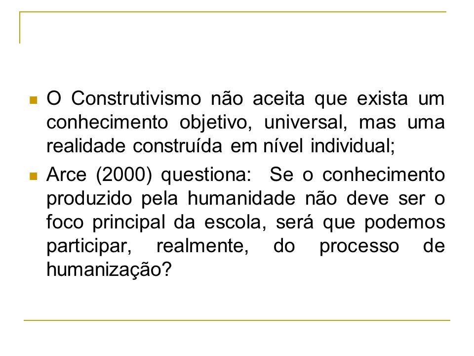 O Construtivismo não aceita que exista um conhecimento objetivo, universal, mas uma realidade construída em nível individual;