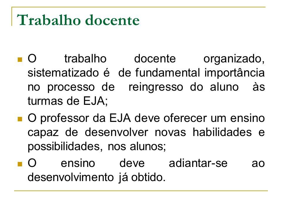 Trabalho docente O trabalho docente organizado, sistematizado é de fundamental importância no processo de reingresso do aluno às turmas de EJA;