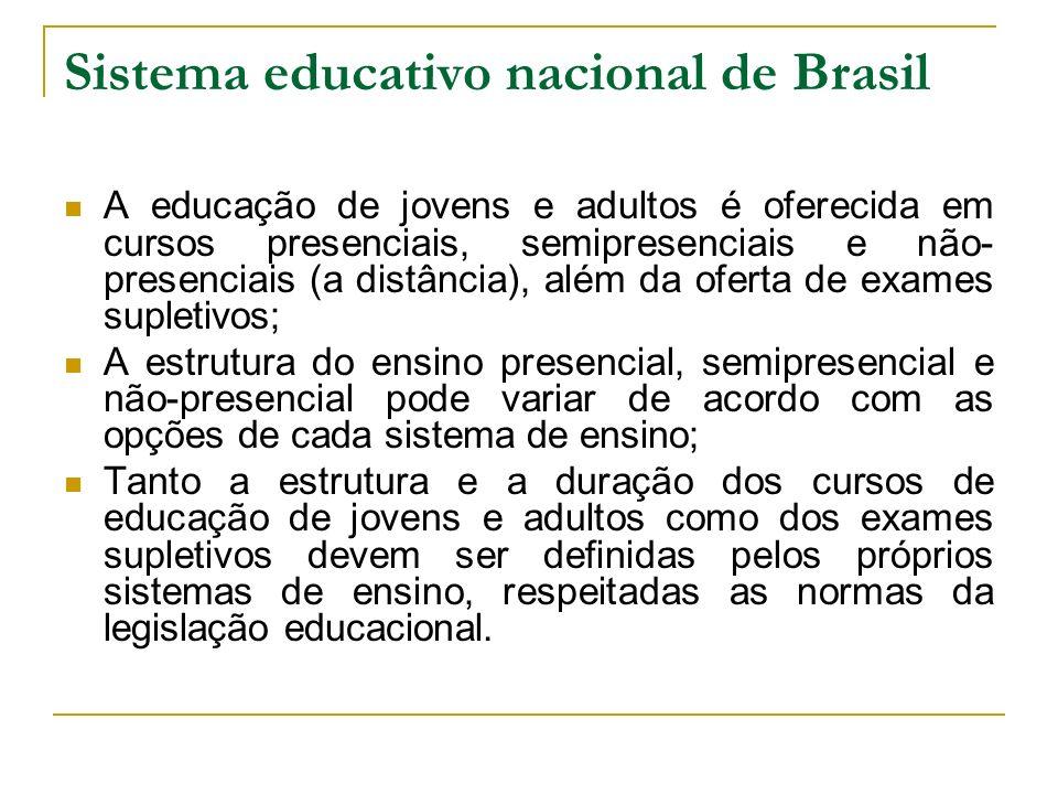 Sistema educativo nacional de Brasil
