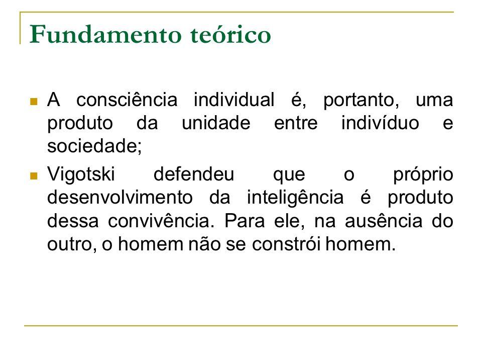 Fundamento teórico A consciência individual é, portanto, uma produto da unidade entre indivíduo e sociedade;