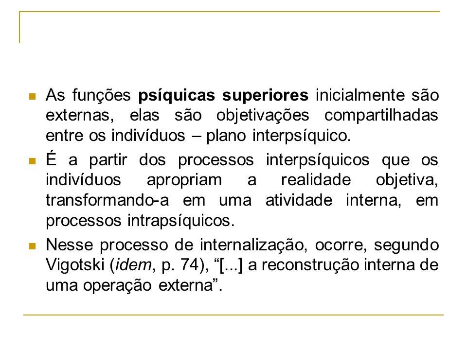 As funções psíquicas superiores inicialmente são externas, elas são objetivações compartilhadas entre os indivíduos – plano interpsíquico.