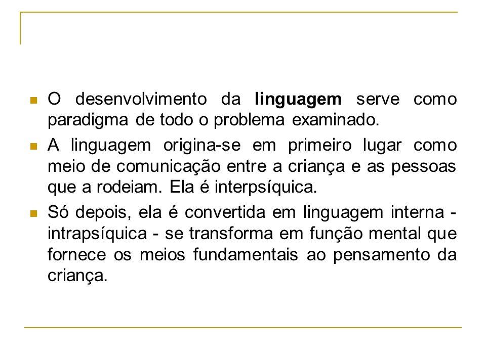 O desenvolvimento da linguagem serve como paradigma de todo o problema examinado.