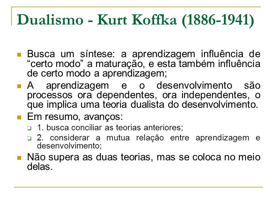 Dualismo - Kurt Koffka (1886-1941)