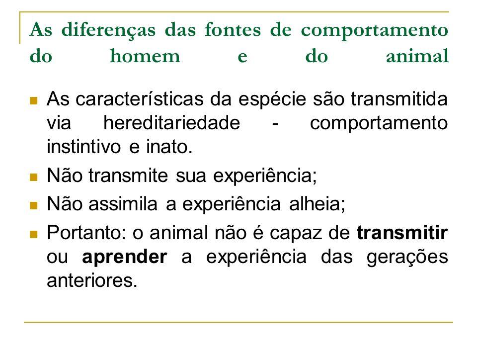 As diferenças das fontes de comportamento do homem e do animal