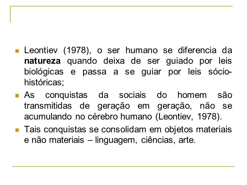 Leontiev (1978), o ser humano se diferencia da natureza quando deixa de ser guiado por leis biológicas e passa a se guiar por leis sócio-históricas;