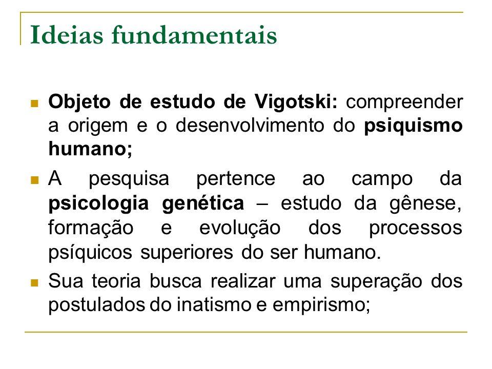Ideias fundamentais Objeto de estudo de Vigotski: compreender a origem e o desenvolvimento do psiquismo humano;