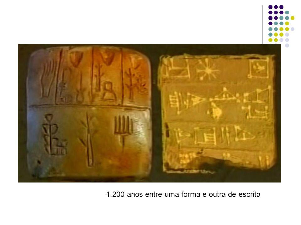 1.200 anos entre uma forma e outra de escrita