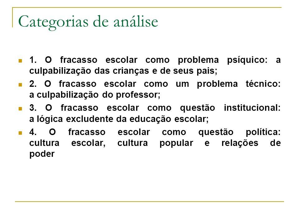 Categorias de análise 1. O fracasso escolar como problema psíquico: a culpabilização das crianças e de seus pais;